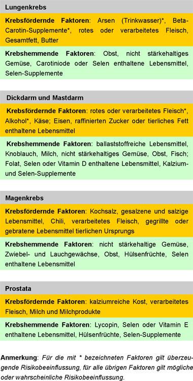 fleisch_gesundheit_tab_3